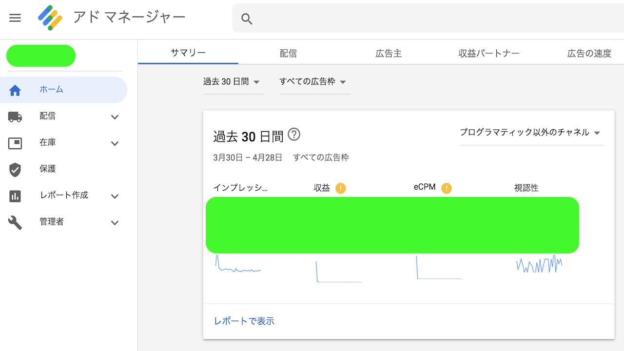 Googleアドマネージャー管理画面