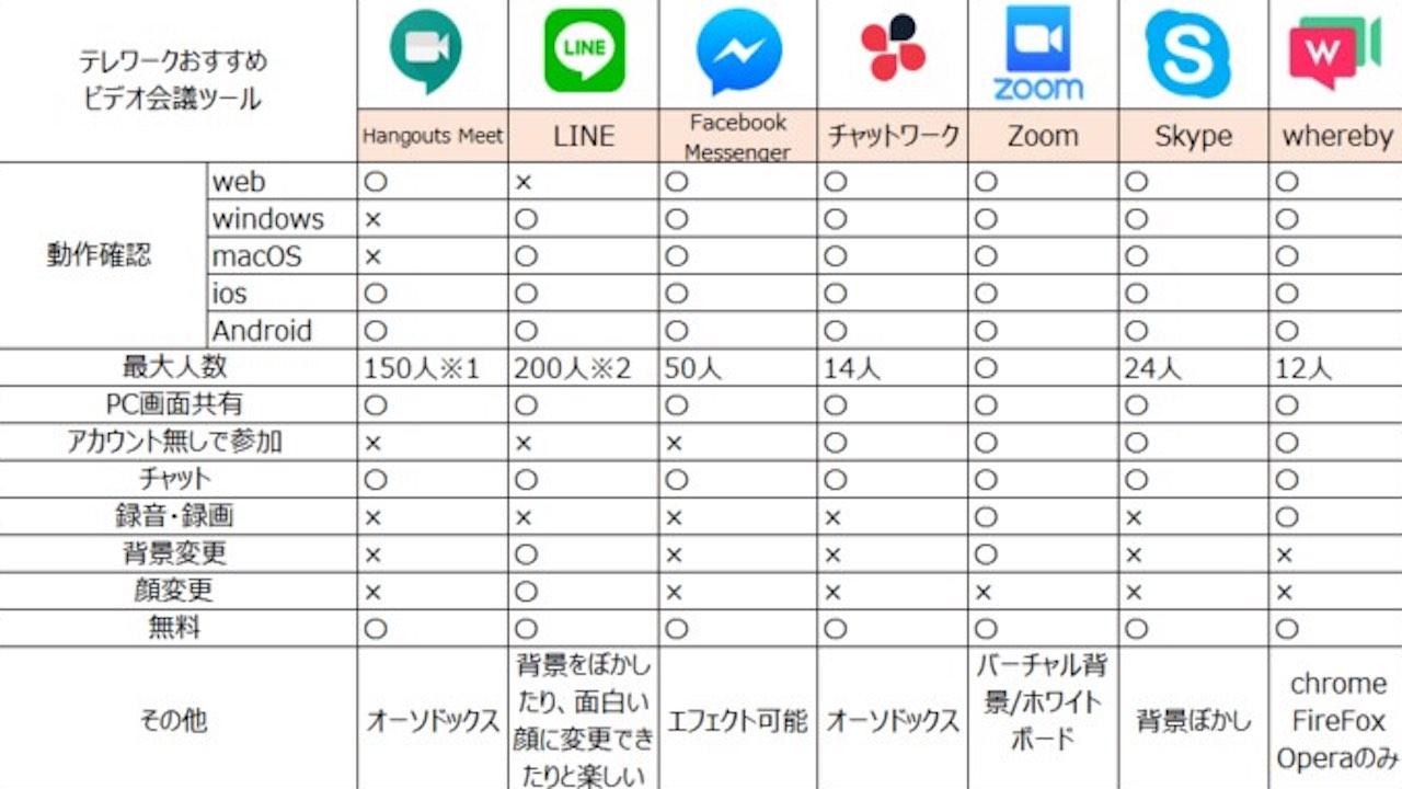 オンライン飲み会おすすめアプリ7選